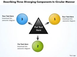 three diverging components circular manner Cycle Process Network PowerPoint templates