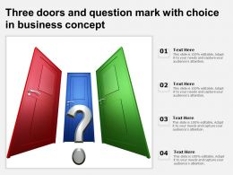 Three Doors And Question Mark With Choice In Business Concept