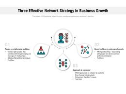 Three Effective Network Strategy In Business Growth