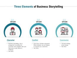 Three Elements Of Business Storytelling