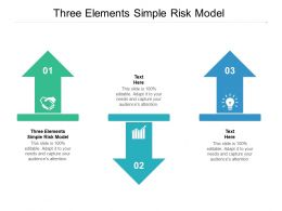 Three Elements Simple Risk Model Ppt Powerpoint Presentation Gallery Grid Cpb