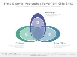 Three Essential Approaches Powerpoint Slide Show