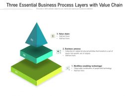 Three Essential Business Process Layers With Value Chain