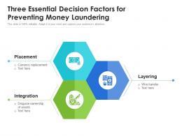 Three Essential Decision Factors For Preventing Money Laundering