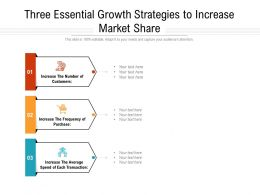 Three Essential Growth Strategies To Increase Market Share
