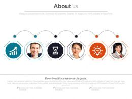Three Experts For Business Icons Profile About Us Powerpoint Slides