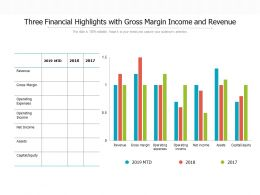 Three Financial Highlights With Gross Margin Income And Revenue