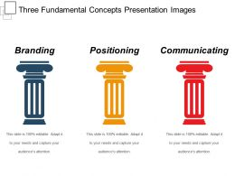 Three Fundamental Concepts Presentation Images