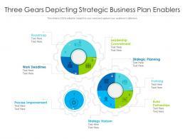 Three Gears Depicting Strategic Business Plan Enablers