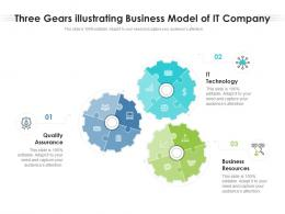 Three Gears Illustrating Business Model Of IT Company
