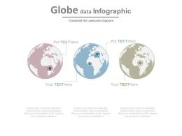 Three Globes And Location Places For Data Transfer Powerpoint Slides