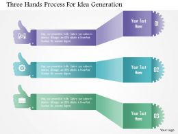 Three Hands Process For Idea Generation Powerpoint Templates