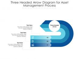 Three Headed Arrow Diagram For Asset Management Process Infographic Template