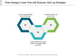 Three Hexagon Linear Flow With Business Start Up Strategies