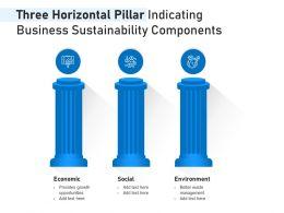 Three Horizontal Pillar Indicating Business Sustainability Components