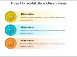 Three Horizontal Steps Observations