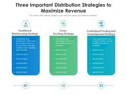 Three Important Distribution Strategies To Maximize Revenue
