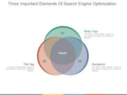 Three Important Elements Of Search Engine Optimization Powerpoint Show