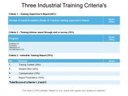 three_industrial_training_criterias_Slide01