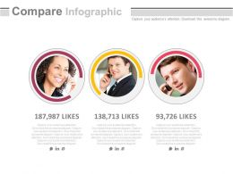 Three Infographics For Like Comparison Powerpoint Slides