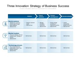 Three Innovation Strategy Of Business Success