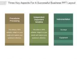 Three Key Aspects For A Successful Business Ppt Layout