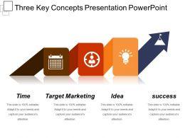 Three Key Concepts Presentation Powerpoint