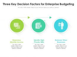Three Key Decision Factors For Enterprise Budgeting