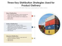 Three Key Distribution Strategies Used For Product Delivery