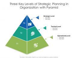 Three Key Levels Of Strategic Planning In Organization With Pyramid