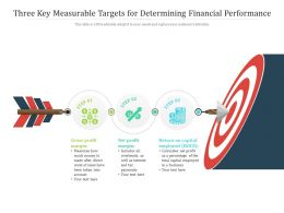 Three Key Measurable Targets For Determining Financial Performance