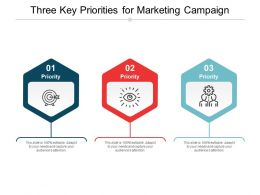 Three Key Priorities For Marketing Campaign