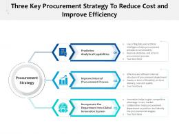 Three Key Procurement Strategy To Reduce Cost And Improve Efficiency