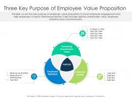 Three Key Purpose Of Employee Value Proposition