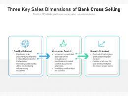 Three Key Sales Dimensions Of Bank Cross Selling
