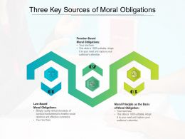 Three Key Sources Of Moral Obligations