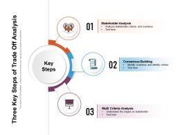 Three Key Steps Of Trade Off Analysis