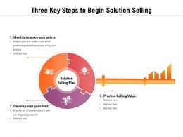 Three Key Steps To Begin Solution Selling