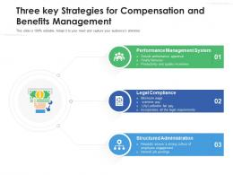 Three Key Strategies For Compensation And Benefits Management