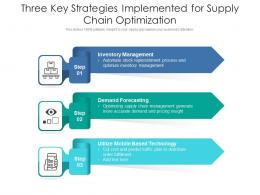 Three Key Strategies Implemented For Supply Chain Optimization