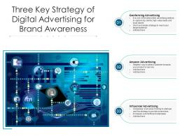 Three Key Strategy Of Digital Advertising For Brand Awareness