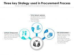 Three Key Strategy Used In Procurement Process