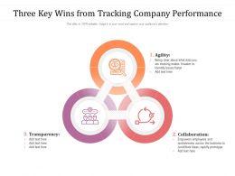 Three Key Wins From Tracking Company Performance