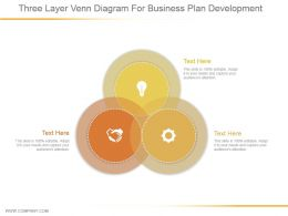 Three Layer Venn Diagram For Business Plan Development Ppt Slide Design