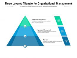 Three Layered Triangle For Organizational Management