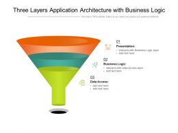 Three Layers Application Architecture With Business Logic