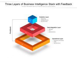 Three Layers Of Business Intelligence Stack With Feedback