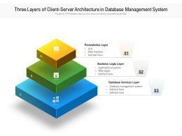 Three Layers Of Client Server Architecture In Database Management System
