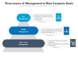 Three Layers Of Management To Meet Company Goals