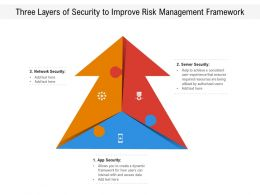 Three Layers Of Security To Improve Risk Management Framework